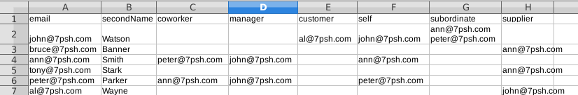 creating CSV file with contacts